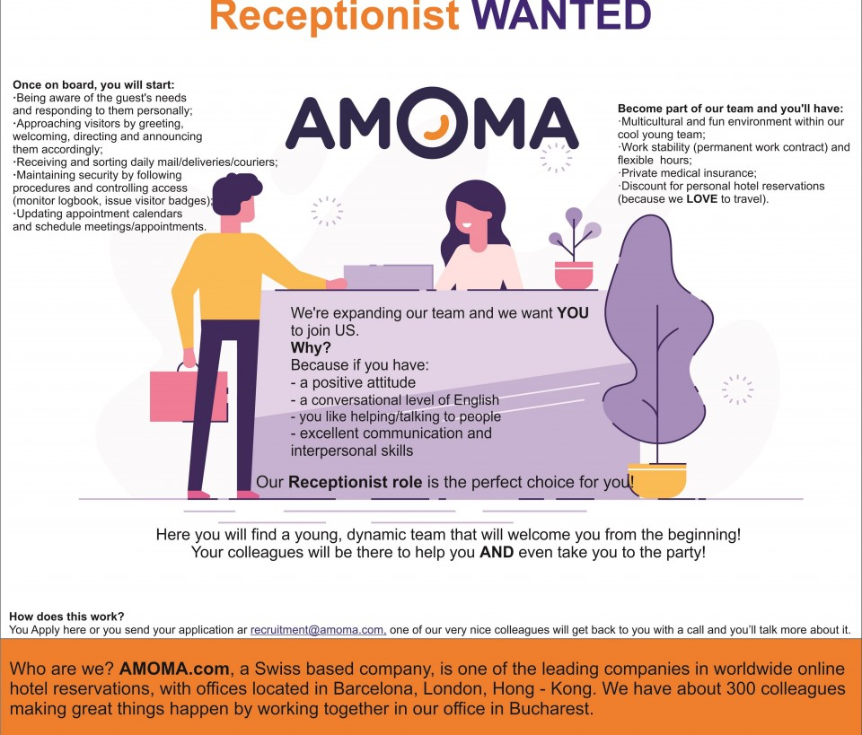FrontDesk Receptionist Wanted FrontDesk Receptionist Wanted FrontDesk Receptionist Wanted