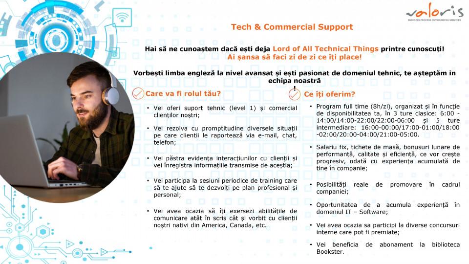Activam de aproape 15 ani in domeniul serviciilor de Business Process Outsourcing, avand 3 sedii in Bucuresti, Ramnicu Valcea si Bacau.Gestionam proiecte in 7 limbi de circulatie internationala pentru companii de top ce activeaza in diferite industrii (pharma, retail, telecomunicatii, banking, IT, auto, etc.).Principalul motor al activitatii noastre il reprezinta oamenii - motiv pentru care am investit si vom investi intotdeauna in angajatii nostri prin training-uri, stagii de pregatire si suport continuu din partea team leaderilor si a managementului.Aici vei gasi o echipa prietenoasa si cu dorinta constanta de progres. Mai mult decat atat, apreciem oamenii valorosi, drept urmare, cei care demonstreaza initiativa si determinare au sanse reale de a fi promovati, majoritatea managerilor nostri pornind de la postul de reprezentant relatii clienti.Te invitam sa afli mai multe despre noi aici:https://www.valoris.ro/ https://www.facebook.com/ValorisCenter.Romania/ https://www.linkedin.com/company/valoris-center/