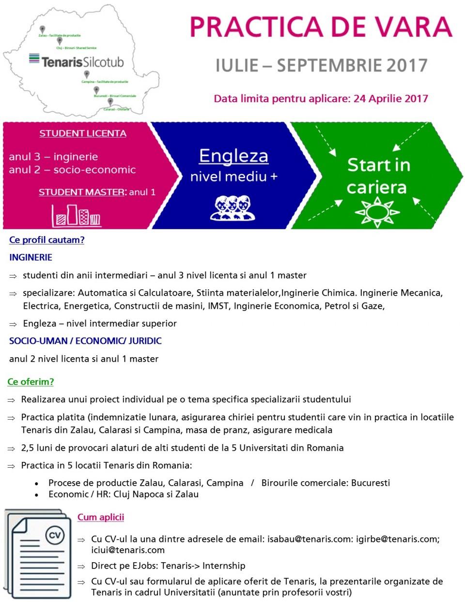 Summer Internship 2017: Zalau, Calarasi, Campina, Bucuresti, Cluj-Napoca